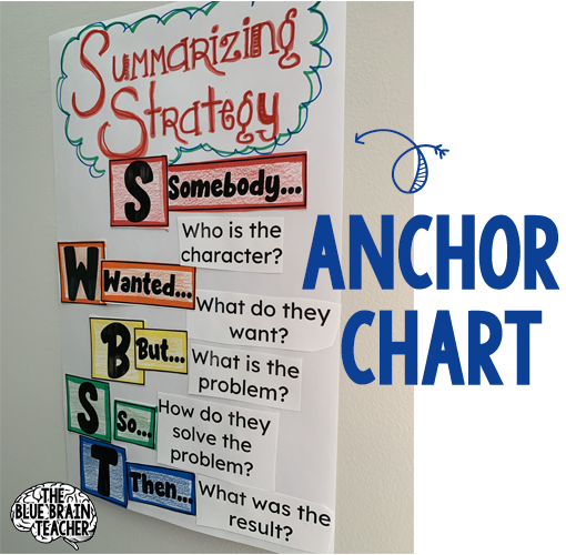 Summarizing Anchor Chart SWBST